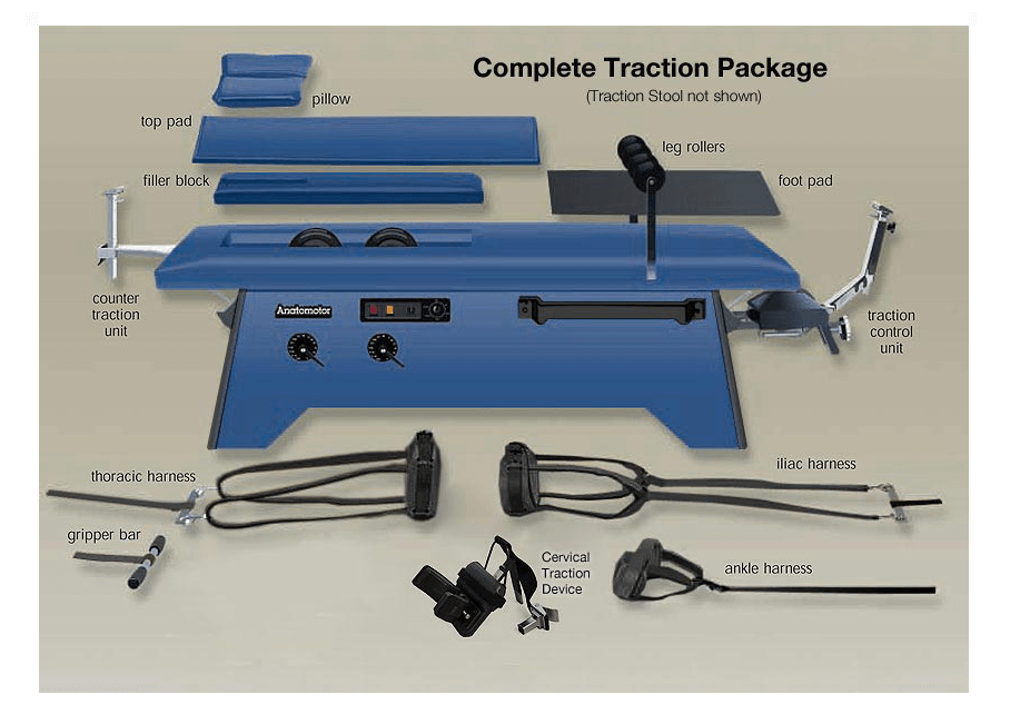 Anatomotor Roller Massage Traction Table Spectrum Medical